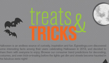 Interesting Facts About Halloween You Should Know