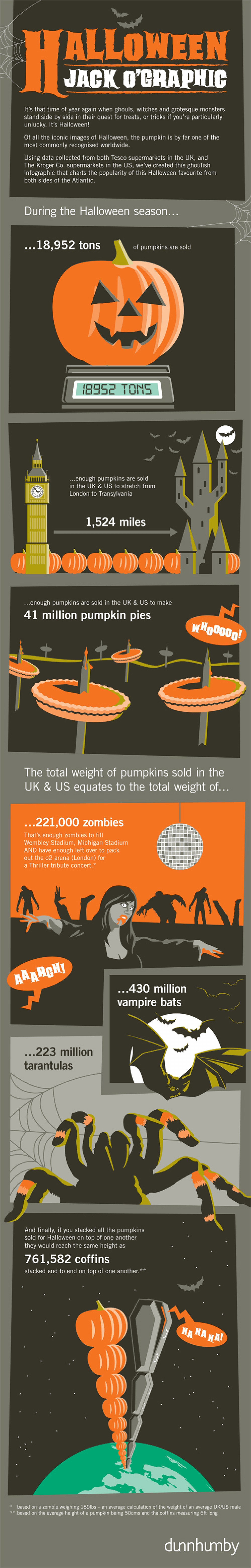 this-halloween-learn-more-about-the-pumpkins
