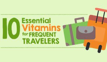 10 Vitamins Every Traveller Should Keep Handy