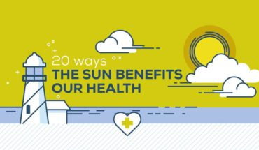 20 Reasons Sun Is The Ultimate Source Of Great Health