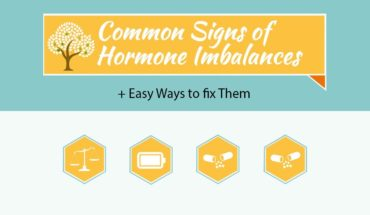 Are You A Victim Of Hormonal Imbalance?