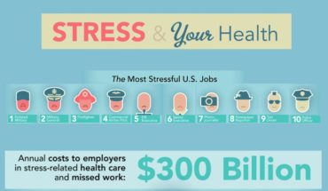 Everything You Ever Need To Know About Stress