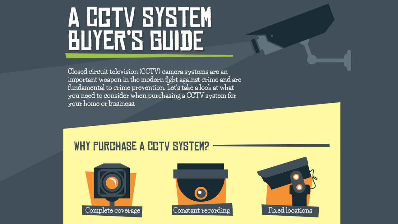 Planning To Buy A Cctv Click Here