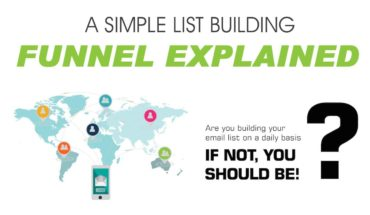 The 3 Funnels To Email Marketing
