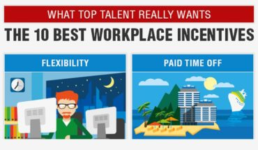 10 Factors That Would Make An Ideal Workplace - Infographic