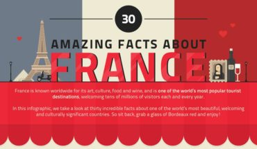 30 Amazing Things You Should Know About France