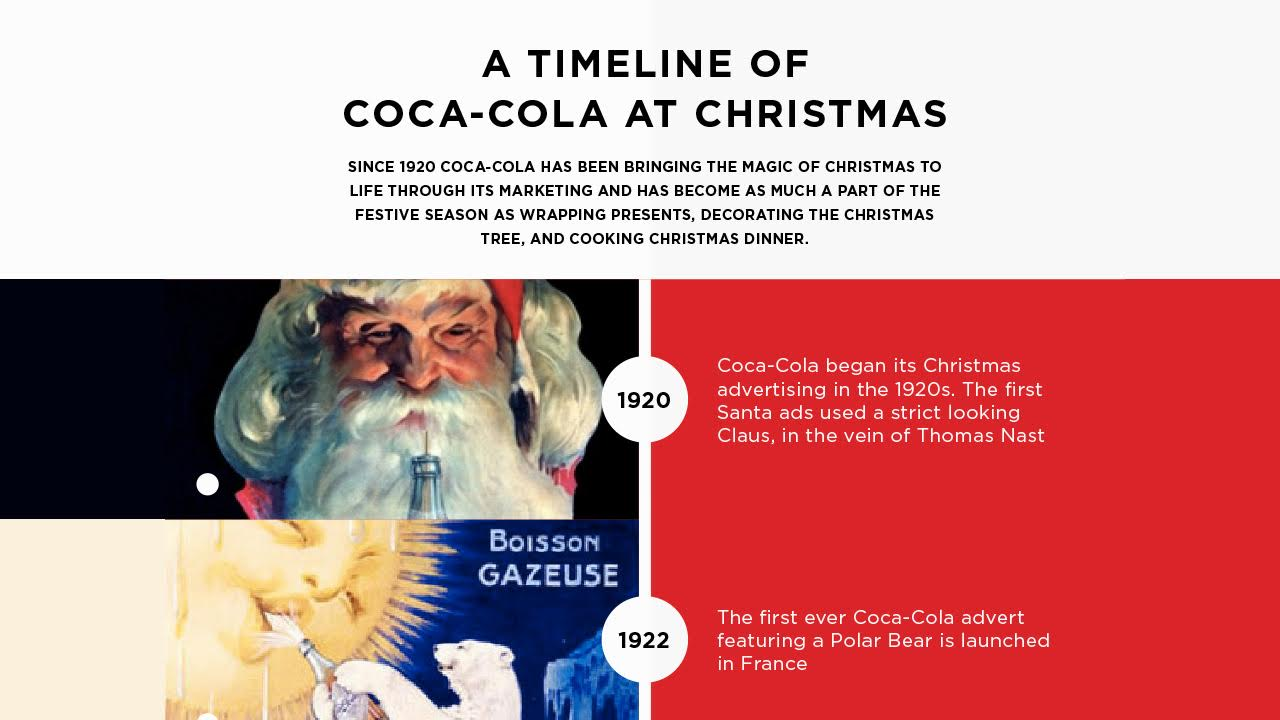 Coke Christmas Ads.Christmas Coke Ads From 1920 To 2016 Infographic