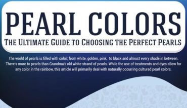 Did You Know Pearls Come In 6 Colors? - Infographic
