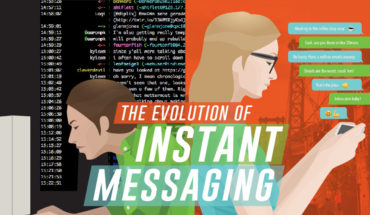 From 1961 To WhatsApp: The Growth Of Messaging - Infographic