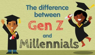 Gen Z Vs Millennial: Why Are The HRs In A Dilemma? - Infographic