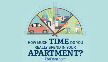 Have You Calculated The Time You Spend In Your Apartment? - Infographic