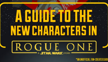 Rogue One: A Star Wars Story - Meet The New Characters - Infographic