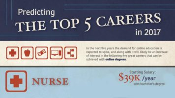 Top 5 Careers To Consider In 2017 - Infographic