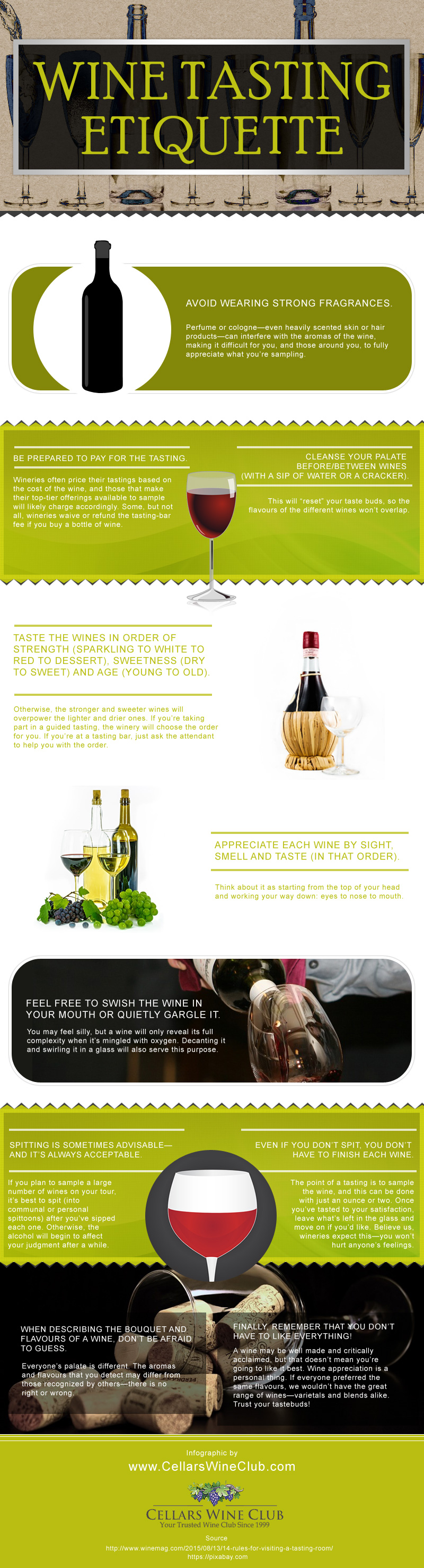 What's The Correct Way To Taste Wine? - Infographic