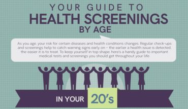 What Kind Of Health Tests Should You Be Taking?