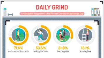 Which Is The Most Popular Form Of Exercise? - Infographic