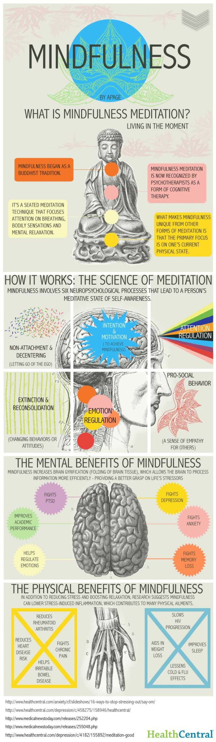 Why Should You Practice Mindfulness?