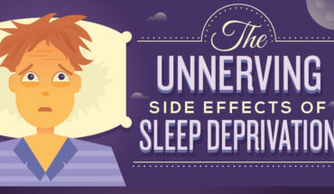Why Should You Take Sleep Deprivation Seriously? - Infographic