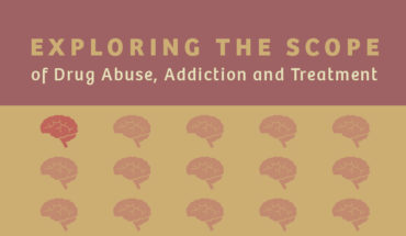5 Facts That Prove Drug Addiction is An Actual Issue Now - Infographic