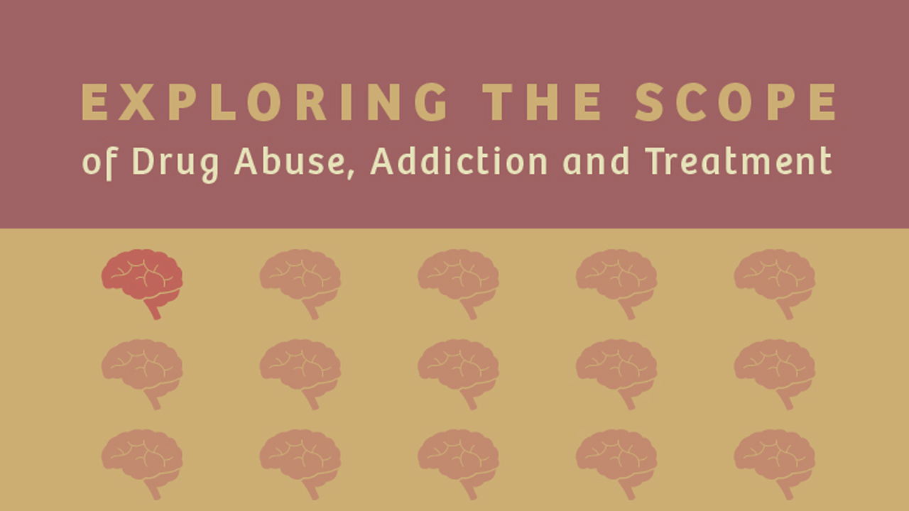 issue of drug use Drug use - social and ethical issues of drug abuse: there are many social and ethical issues surrounding the use and abuse of drugs these issues are made complex particularly because of conflicting values concerning drug use within modern societies.
