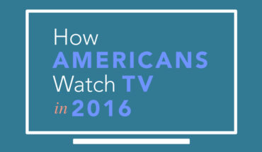 Americans Have Changed The Way They Watch TV - Infographic