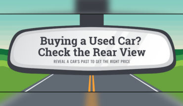 Buying Used Cars - Precautionary Guide - Infographic