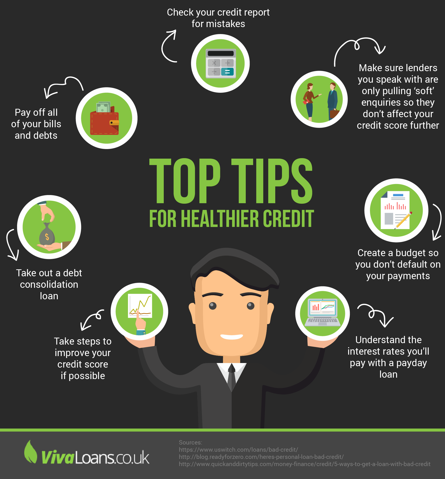 How To Have Healthy Credit - Infographic