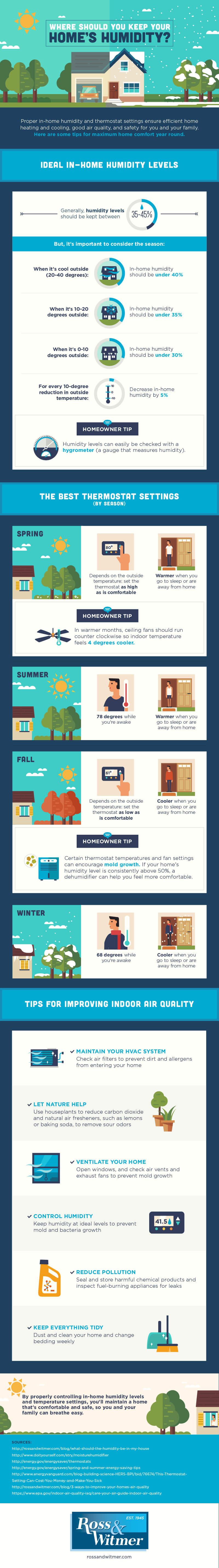 How To Keep Your House Warm - Infographic