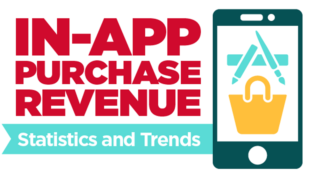 This Is How Much Revenue In App Purchases Actually
