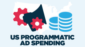 This Is How Much US Spends On Advertising - Infographic