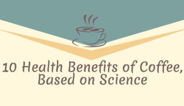 Why You Must Make Coffee A Part Of Your Diet - Infographic