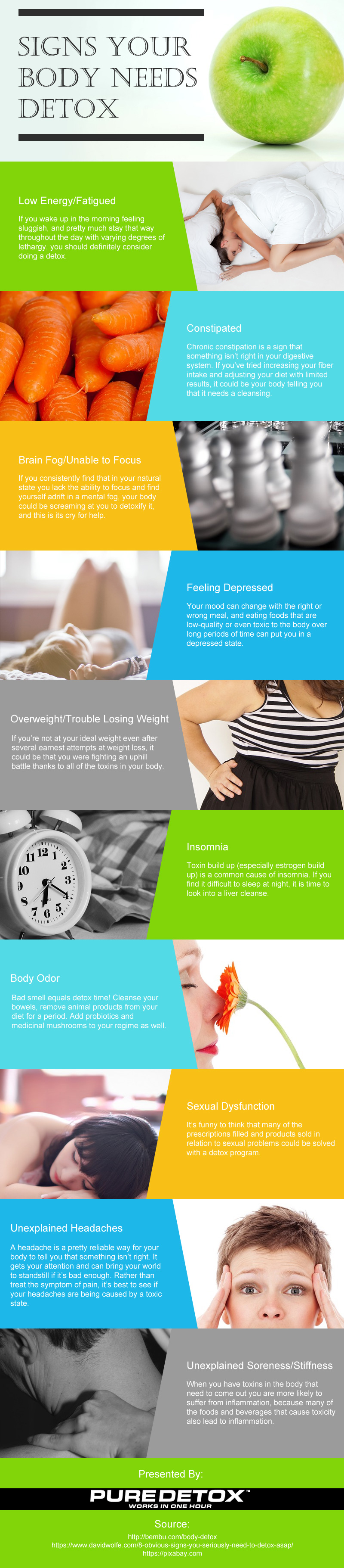 10 Signs Your Body Needs Detox! - Infographic