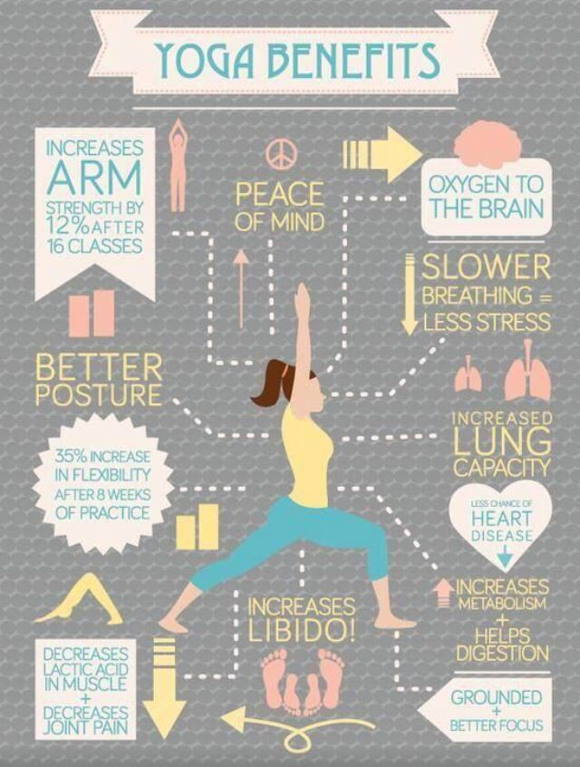 12 Benefits Of Yoga - Infographic