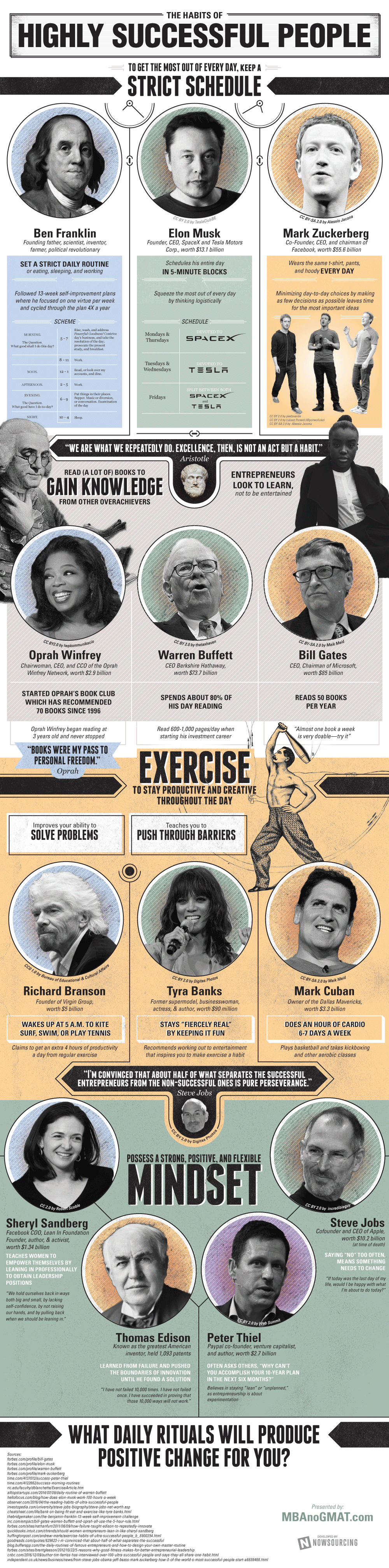 13 Highly Successful People And Their Habits - Infographic