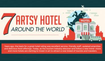 7 Artsy Hotels Around The World - Infographic