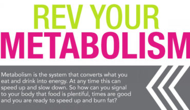 8 Steps To Boost Your Metabolism - Infographic
