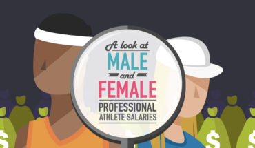 Athletic Women Get Paid Less Than Men - Infographic