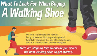 Buying The Perfect Walking Shoe - Infographic