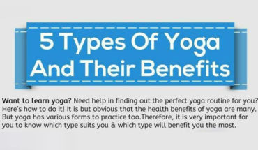 Different Types Of Yoga - Infographic
