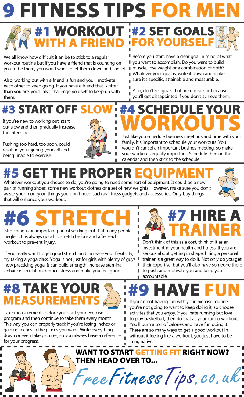 Fitness Hacks for Men - Infographic