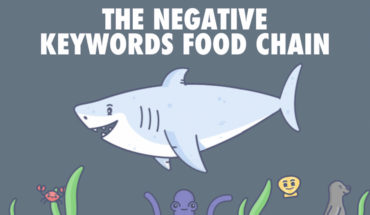 Getting The Perfect Ad Campaign - How To Manage Negative Keywords - Infographic