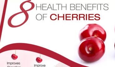 How Cherries Are Beneficial To Your Health - Infographic