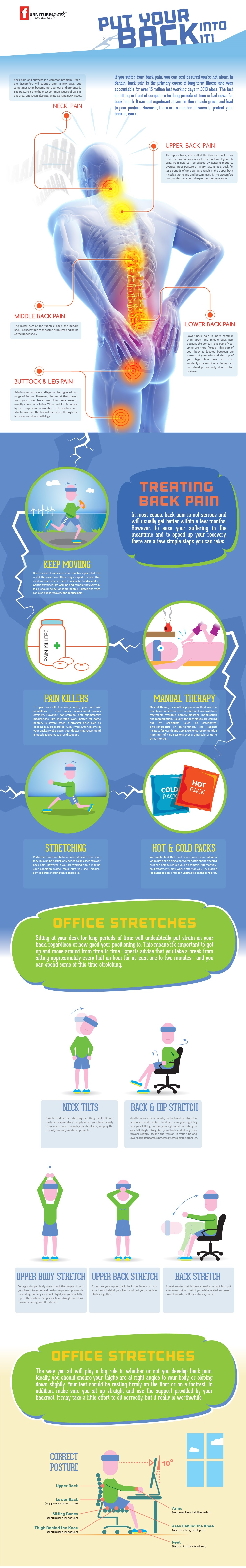 How To Deal With Back Pain - Infographic