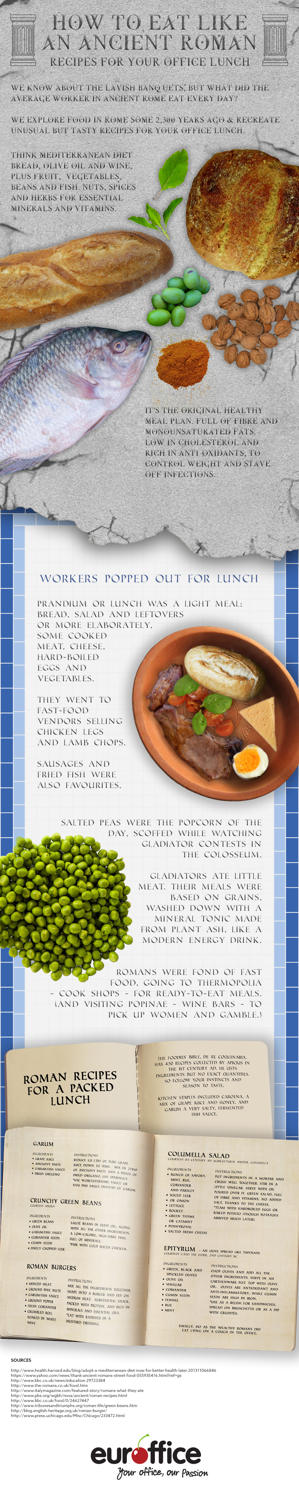 Interesting Ancient Roman Recipes For Your Office Lunch - Infographic