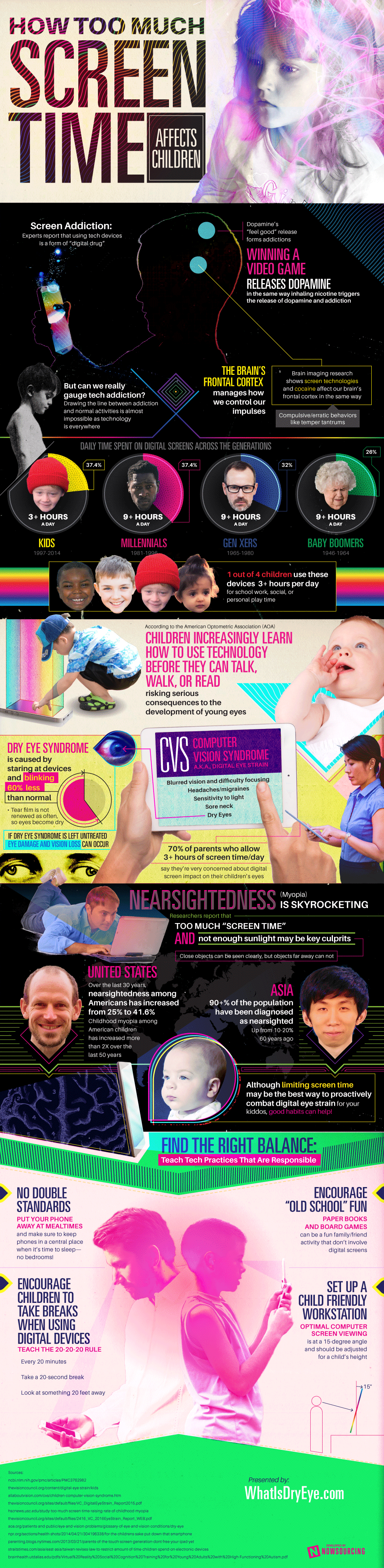 Is Technology Harming Your Child? - Infographic