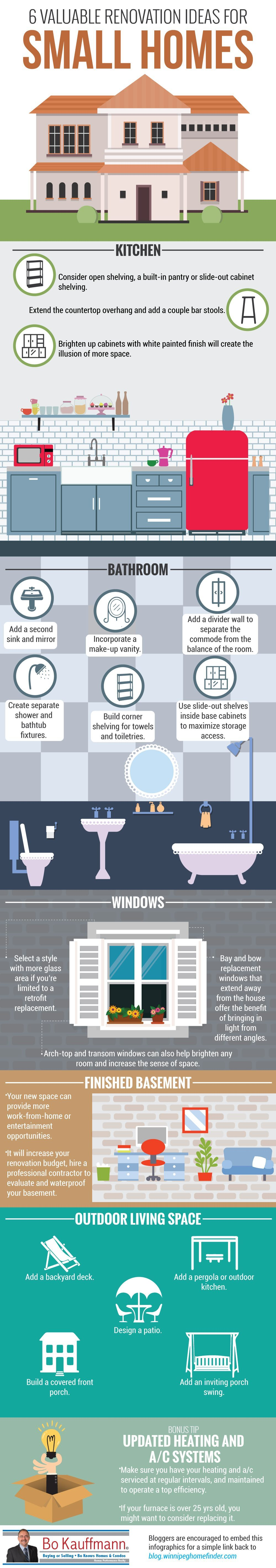 The Best Home Renovation Ideas For Small Homes - Infographic