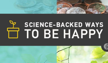 The Scientific Method To Being Happy - Infographic