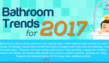 Trendy Bathrooms Of 2017 - Infographic