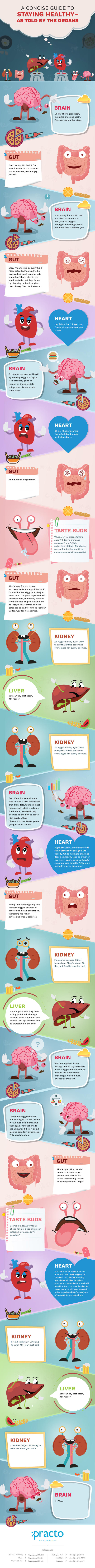 Your Organs Have Something To Say To You - Infographic