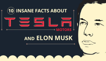 10 Things You Didn't Know About Tesla Motors And Elon Musk (Shocking)! - Infographic